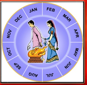 muhurtham dates 2013 - shub vivah timings