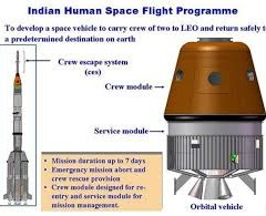 MANNED FLIGHT BY INDIA