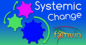 systemic body changes